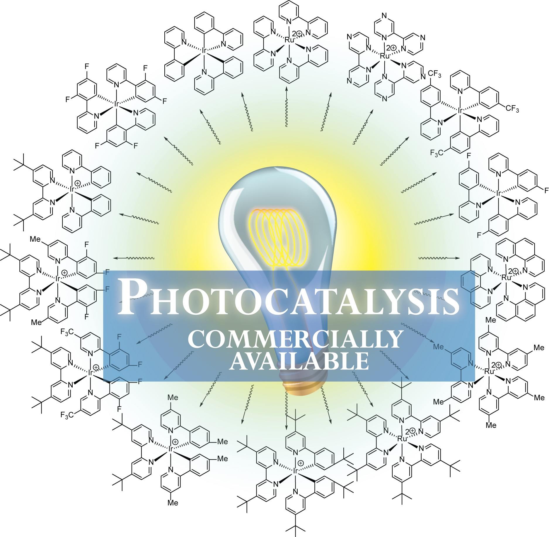Photocatalysts commercially available